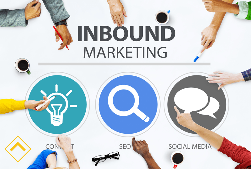 Inboundmarketing2-blog