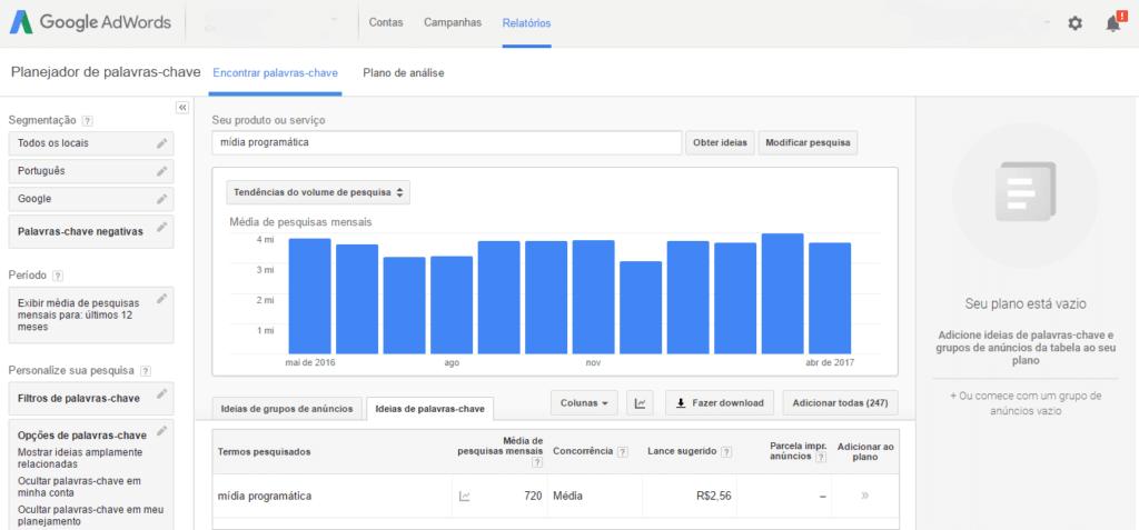 Posicionamento no Google Adwords