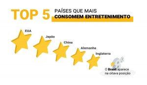 top 5 consumo