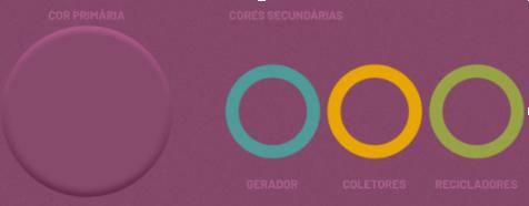 Cores Biothanks - posicionamento de marca